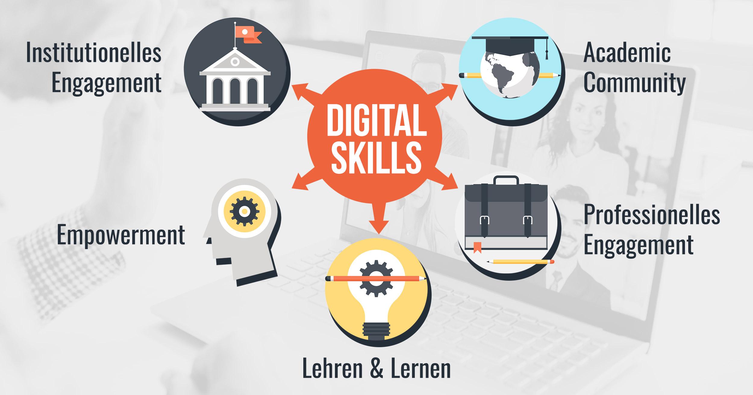Digital Skills in der Lehre